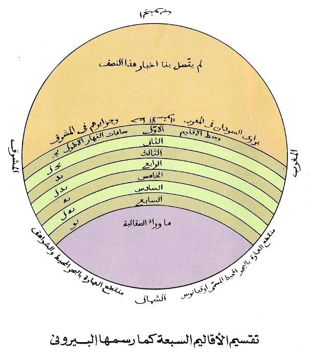 ภาพแบ่งแคว้นทั้ง 7 ตามที่ อัล-บีรูนียฺ วาดไว้